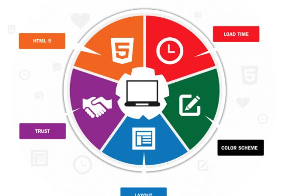 html5 technology