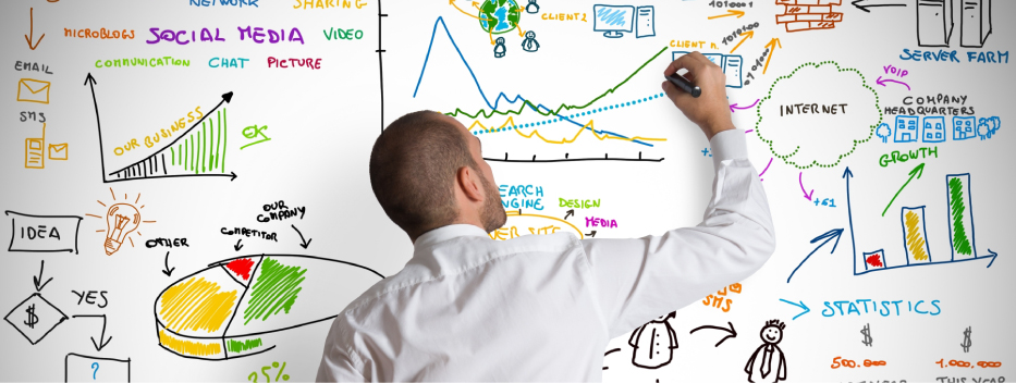 search engine optimization and social marketing