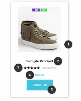 Customizable product catalog