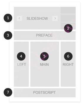 Dynamic page layout