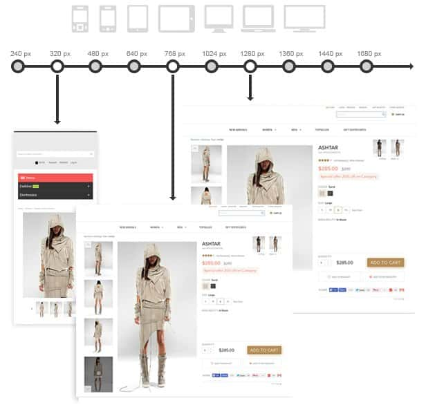 Responsive product page