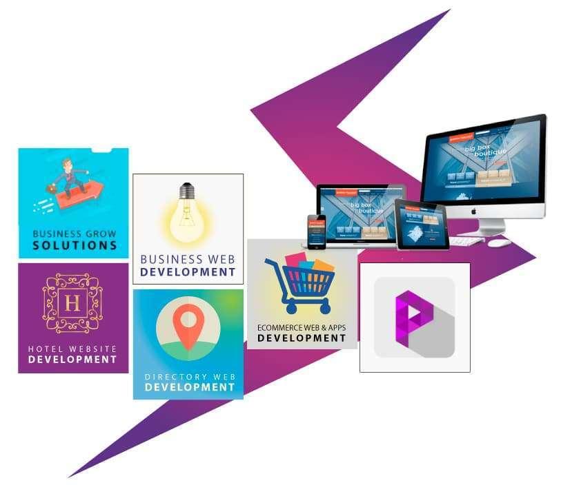 Purpleno services
